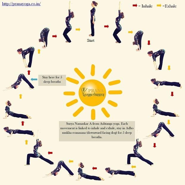 Ashtanga vinyasa yoga, evening class